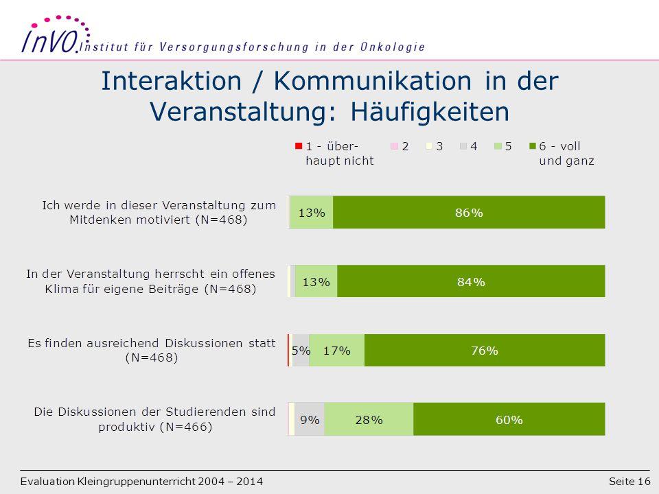 Seite 16 Interaktion / Kommunikation in der Veranstaltung: Häufigkeiten Evaluation Kleingruppenunterricht 2004 – 2014