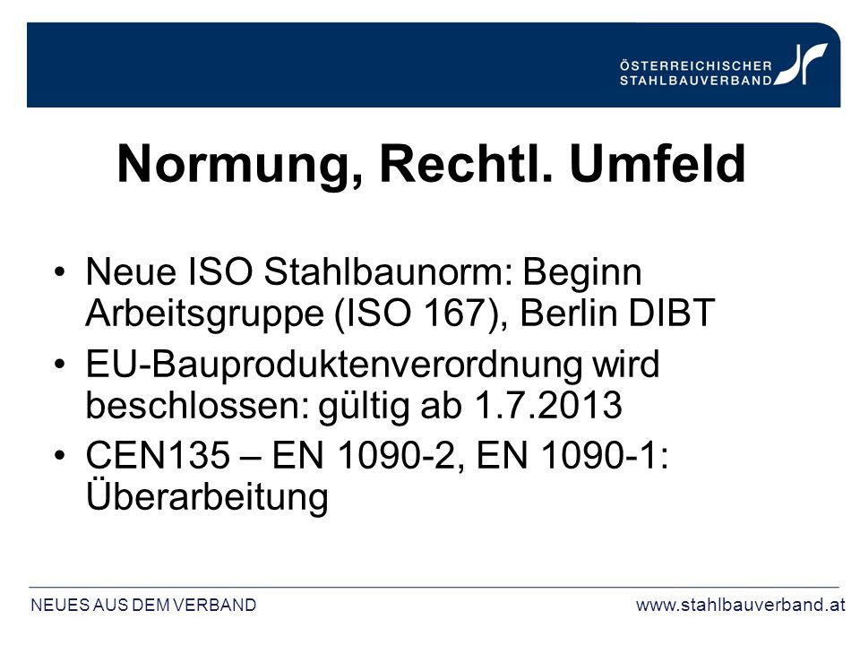 Normung, Rechtl. Umfeld Neue ISO Stahlbaunorm: Beginn Arbeitsgruppe (ISO 167), Berlin DIBT EU-Bauproduktenverordnung wird beschlossen: gültig ab 1.7.2