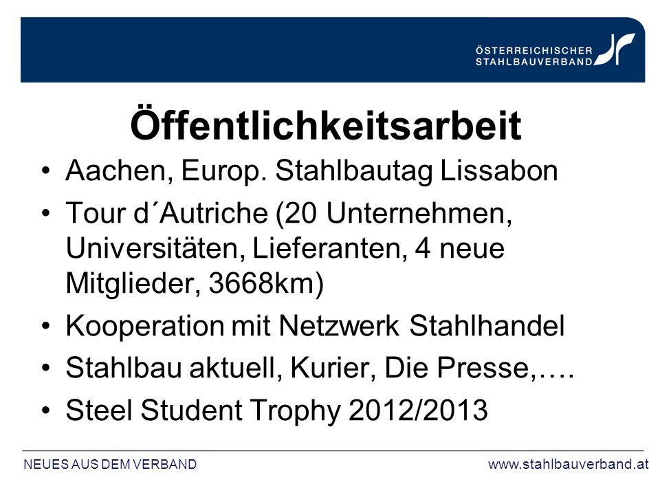 Öffentlichkeitsarbeit Aachen, Europ. Stahlbautag Lissabon Tour d´Autriche (20 Unternehmen, Universitäten, Lieferanten, 4 neue Mitglieder, 3668km) Koop