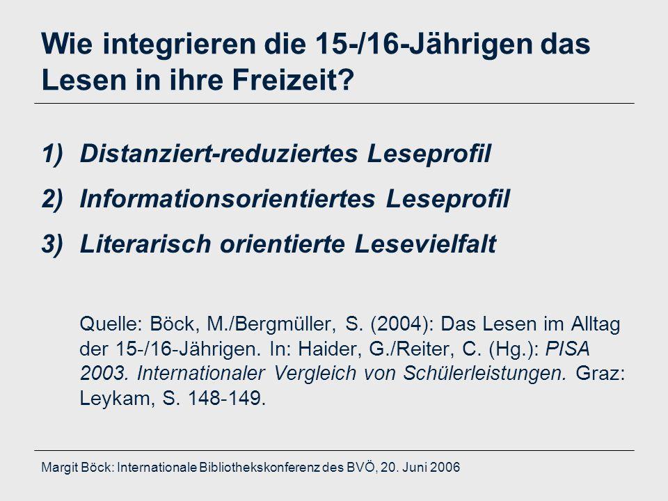 Margit Böck: Internationale Bibliothekskonferenz des BVÖ, 20. Juni 2006 Wie integrieren die 15-/16-Jährigen das Lesen in ihre Freizeit? 1)Distanziert-