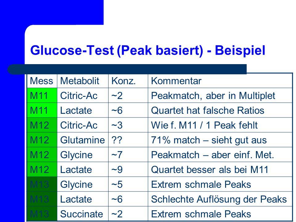 Glucose-Test (Peak basiert) - Beispiel MessMetabolitKonz.Kommentar M11Citric-Ac~2Peakmatch, aber in Multiplet M11Lactate~6Quartet hat falsche Ratios M