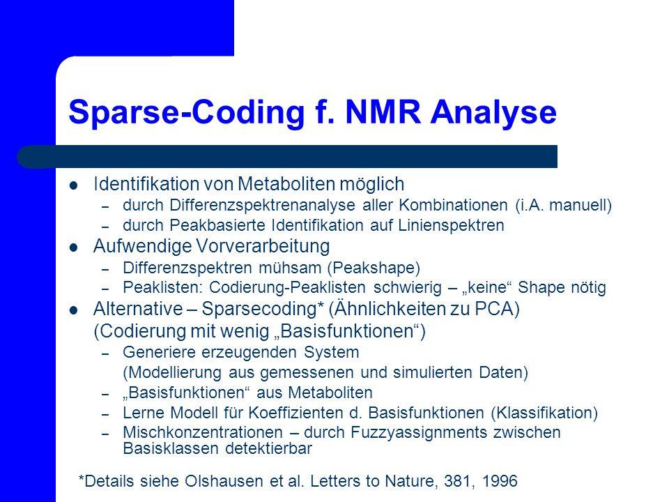 Sparse-Coding f. NMR Analyse Identifikation von Metaboliten möglich – durch Differenzspektrenanalyse aller Kombinationen (i.A. manuell) – durch Peakba