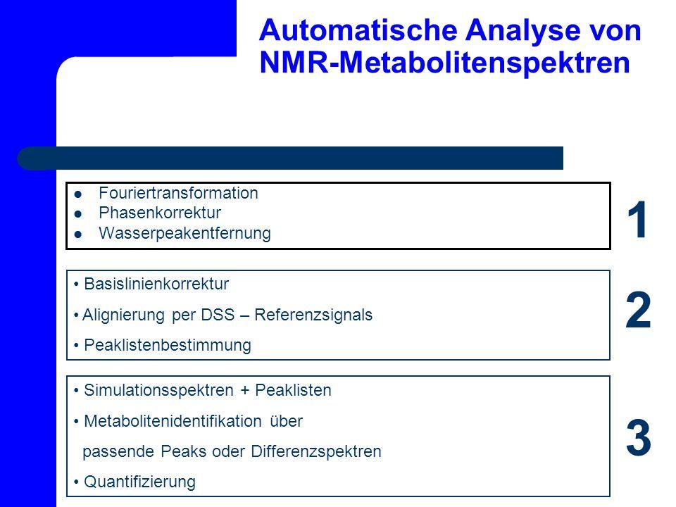 Automatische Analyse von NMR-Metabolitenspektren Fouriertransformation Phasenkorrektur Wasserpeakentfernung Basislinienkorrektur Alignierung per DSS –