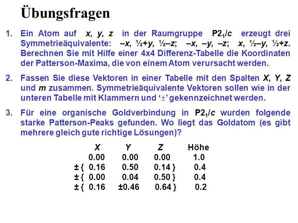 Übungsfragen 1.Ein Atom auf x, y, z in der Raumgruppe P2 1 /c erzeugt drei Symmetrieäquivalente: –x, ½+y, ½–z; –x, –y, –z; x, ½–y, ½+z.