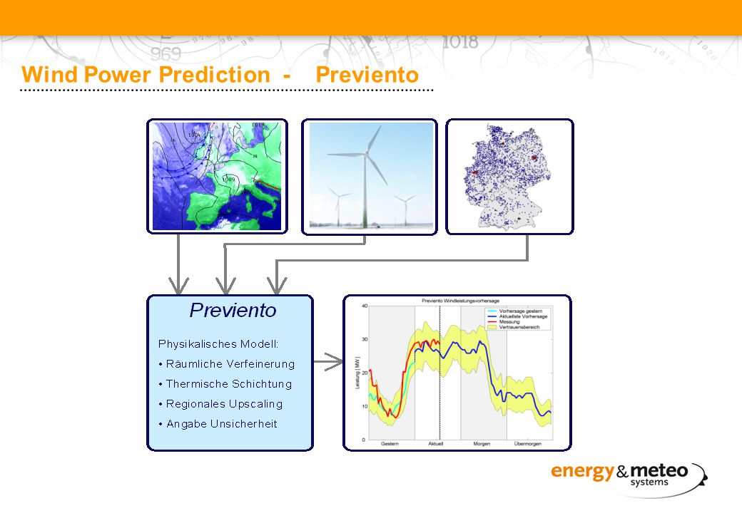 Wind Power Prediction - Previento