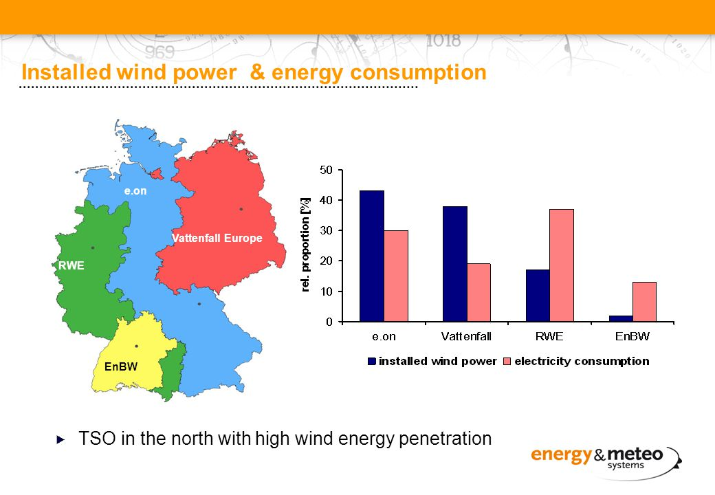 Physical distribition of wind power between TSO`s Vattenfall Europe e.on RWE EnBW Energy is passed from E.on and Vattenfall grids towards EnBW and RWE-grids Quarter-hourly exchange based on upscaled productions of representative wind-farms