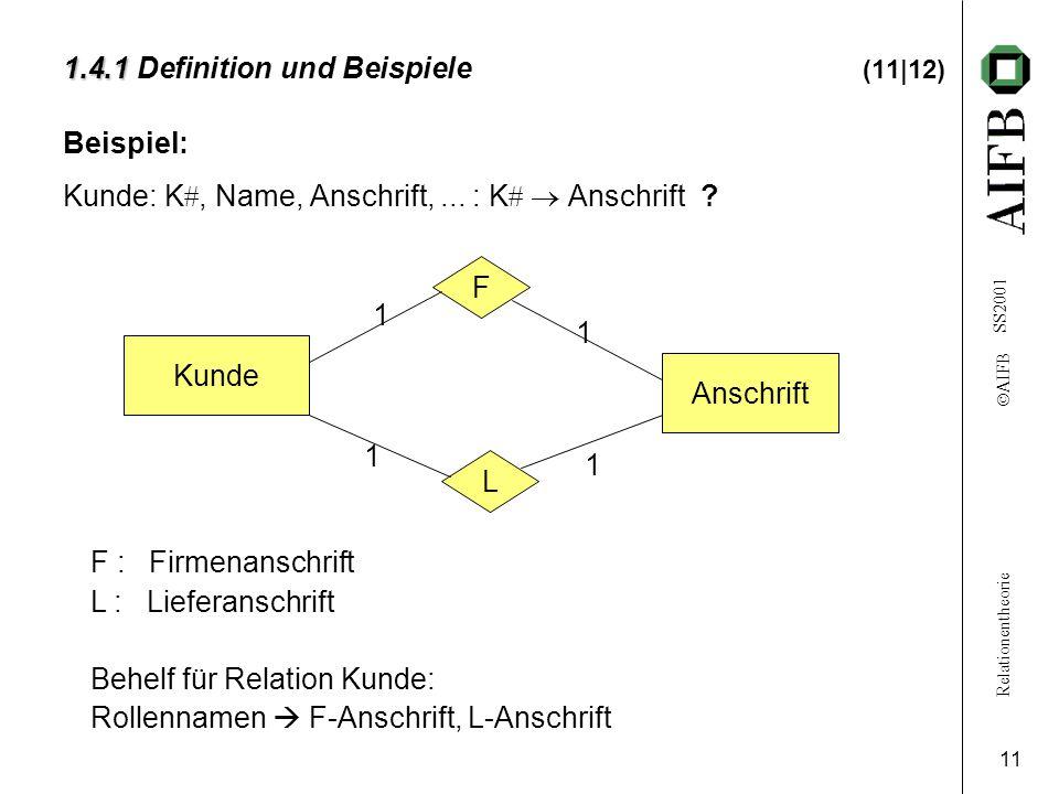 Relationentheorie  AIFB SS2001 11 1.4.1 1.4.1 Definition und Beispiele (11|12) Beispiel: Kunde: K , Name, Anschrift,...