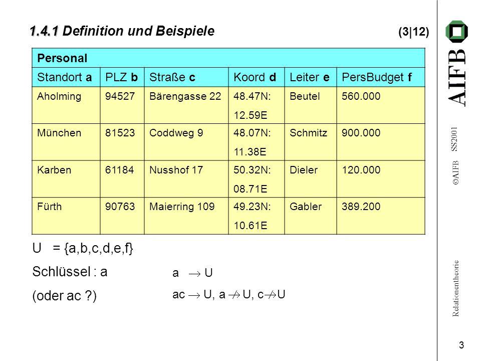 Relationentheorie  AIFB SS2001 3 1.4.1 1.4.1 Definition und Beispiele (3|12) U = {a,b,c,d,e,f} Schlüssel : a (oder ac ) Personal Standort aPLZ bStraße cKoord dLeiter ePersBudget f Aholming94527Bärengasse 2248.47N: 12.59E Beutel560.000 München81523Coddweg 948.07N: 11.38E Schmitz900.000 Karben61184Nusshof 1750.32N: 08.71E Dieler120.000 Fürth90763Maierring 10949.23N: 10.61E Gabler389.200 a  U ac  U, a U, c U 