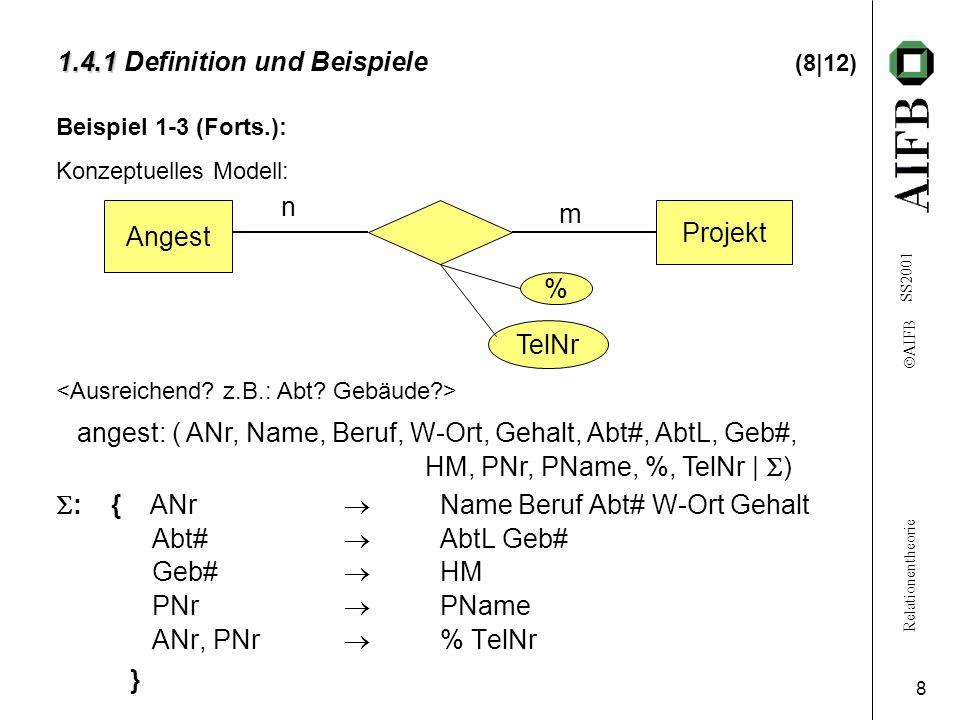 Relationentheorie  AIFB SS2001 8 1.4.1 1.4.1 Definition und Beispiele (8|12)  : { ANr  Name Beruf Abt# W-Ort Gehalt Abt#  AbtL Geb# Geb#  HM PNr  PName ANr, PNr  % TelNr } Angest Projekt % TelNr n m Beispiel 1-3 (Forts.): Konzeptuelles Modell: angest: ( ANr, Name, Beruf, W-Ort, Gehalt, Abt#, AbtL, Geb#, HM, PNr, PName, %, TelNr |  )