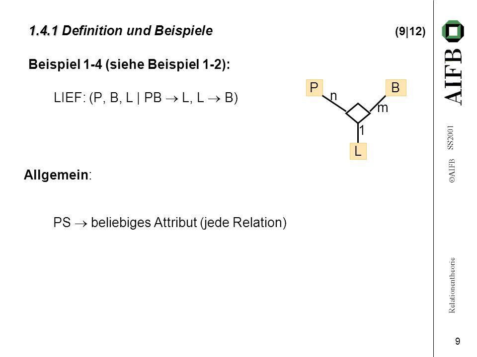 Relationentheorie  AIFB SS2001 9 1.4.1 1.4.1 Definition und Beispiele (9|12) Beispiel 1-4 (siehe Beispiel 1-2): LIEF: (P, B, L | PB  L, L  B) Allgemein: PS  beliebiges Attribut (jede Relation) PB L n 1 m