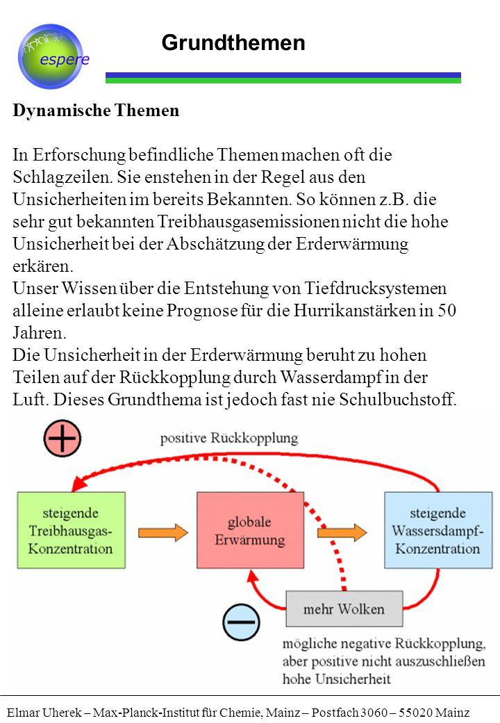Elmar Uherek – Max-Planck-Institut für Chemie, Mainz – Postfach 3060 – 55020 Mainz Grundthemen Dynamische Themen sind oft mit Zyklen oder Rückkopplungen verbunden.