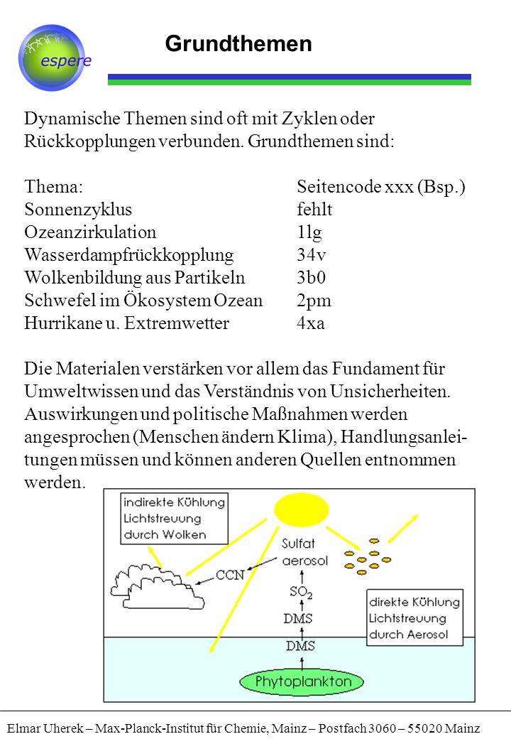 Elmar Uherek – Max-Planck-Institut für Chemie, Mainz – Postfach 3060 – 55020 Mainz Unterrichtsanbindung Lehrplan Klima enyzklopädie Die Materialien bestehen in der Regel aus in sich relativ geschlossenen Einzeltexten oder maximal 2-3 Texten einer Einheit.