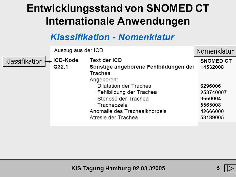 KIS Tagung Hamburg 02.03.32005 16 SNOMED CT - Achsen (Hierarchien) Konzepte können 18 verschiedenen Achsen zugeordnet werden 3 Hauptachsen 15 unterstützende Achsen