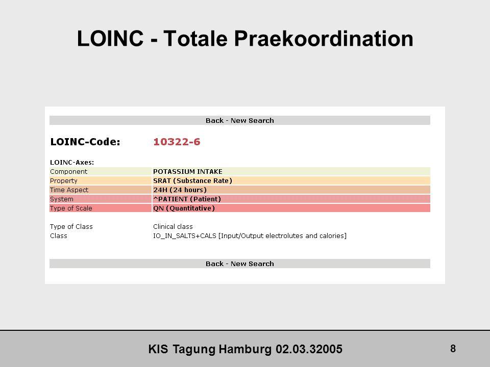 KIS Tagung Hamburg 02.03.32005 29 Terminologie als Schlüssel zum Verstehen Neuere Entwicklungen in SNOMED SNOMED CT - Deutsche Version Übertragungen verfügbar in deutsch und spanisch Deutsche Version in LuMriX verfügbar Soll zur Erprobung für interessierte Anwender bereitgestellt werden Modalitäten werden noch geklärt http://sepia-vm03.informatik.med.uni-giessen.de/snomed-ct-de