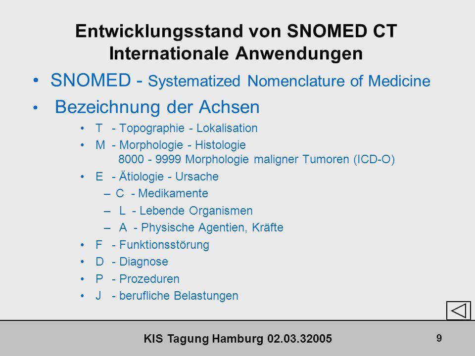 KIS Tagung Hamburg 02.03.32005 30 Entwicklungsstand von SNOMED CT Internationale Anwendungen SNOMED CT - Mapping anderer Terminologien NANDA LOINC ICD9 Arzneimittelklassifikation Osteopathic Medical Terminologies