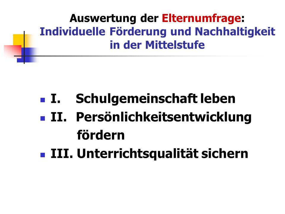 Individuelle Förderung und Nachhaltigkeit in der Mittelstufe III.