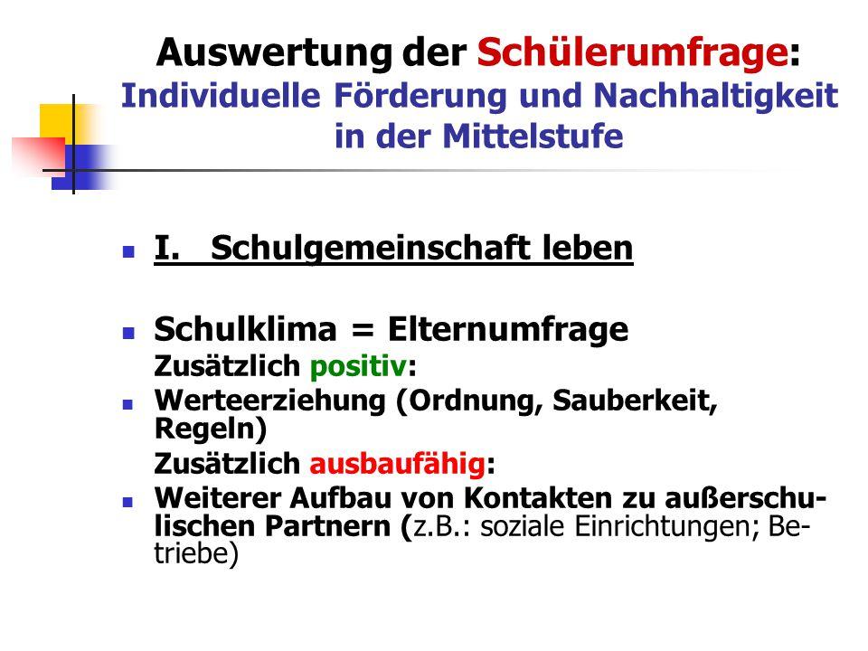 Individuelle Förderung und Nachhaltigkeit in der Mittelstufe Das Sandwich-Prinzip ( Doppelstunden-Prinzip?.