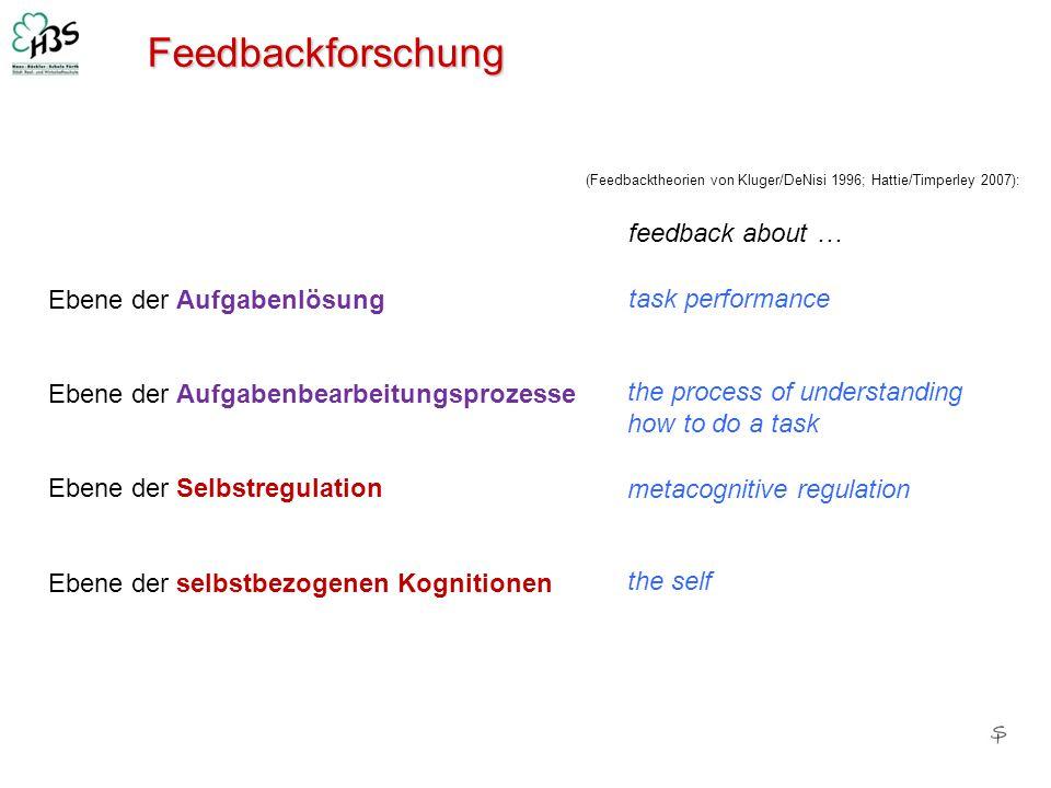 Feedbackforschung (Feedbacktheorien von Kluger/DeNisi 1996; Hattie/Timperley 2007): Ebene der Aufgabenlösung Ebene der Aufgabenbearbeitungsprozesse Eb