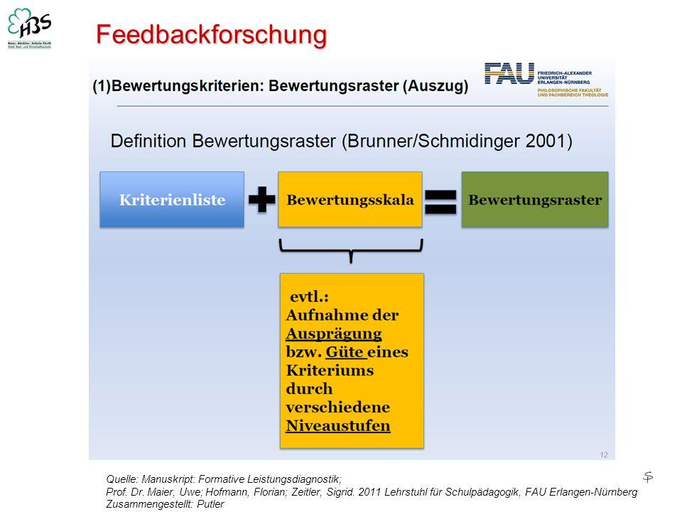 Feedbackforschung Quelle: Manuskript: Formative Leistungsdiagnostik; Prof. Dr. Maier, Uwe; Hofmann, Florian; Zeitler, Sigrid. 2011 Lehrstuhl für Schul