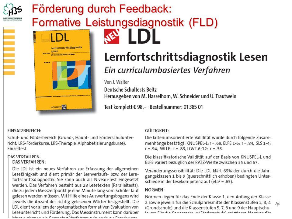 03.04.2015 3 Förderung durch Feedback: Formative Leistungsdiagnostik (FLD)