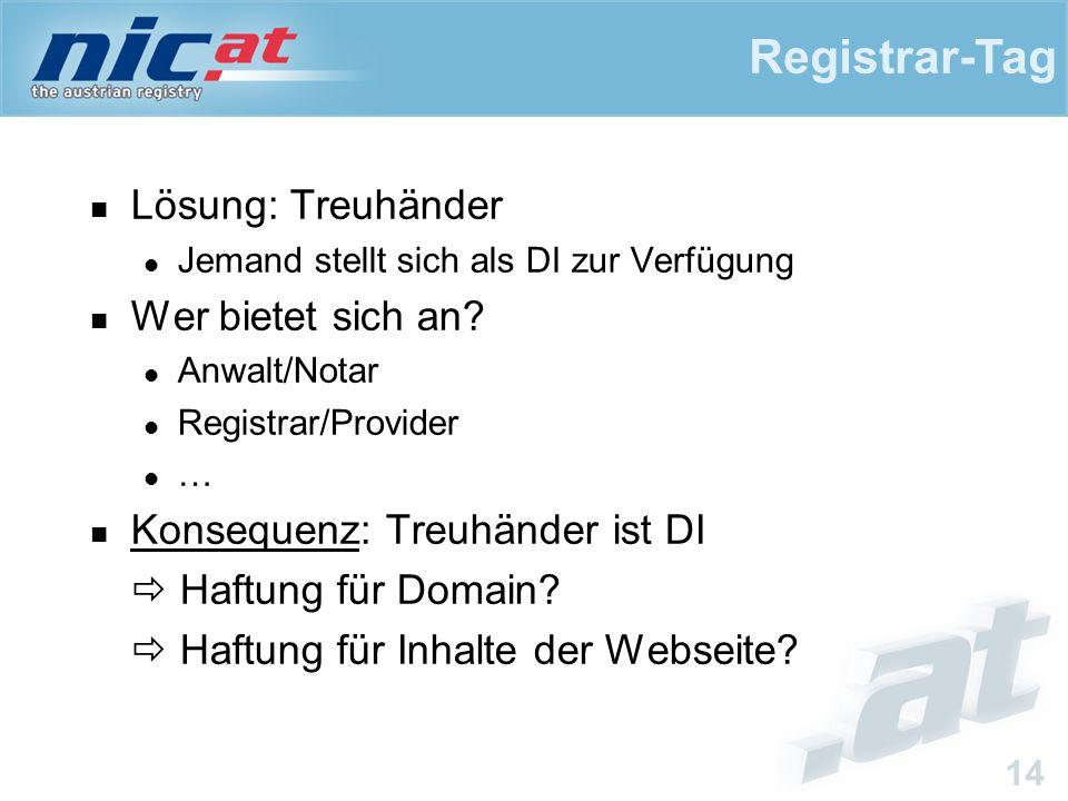 Registrar-Tag 15 @ Domain.z.B.