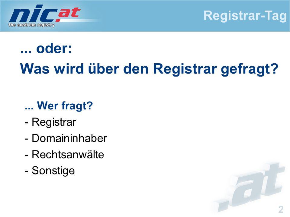 Registrar-Tag 2... oder: Was wird über den Registrar gefragt?... Wer fragt? - Registrar - Domaininhaber - Rechtsanwälte - Sonstige
