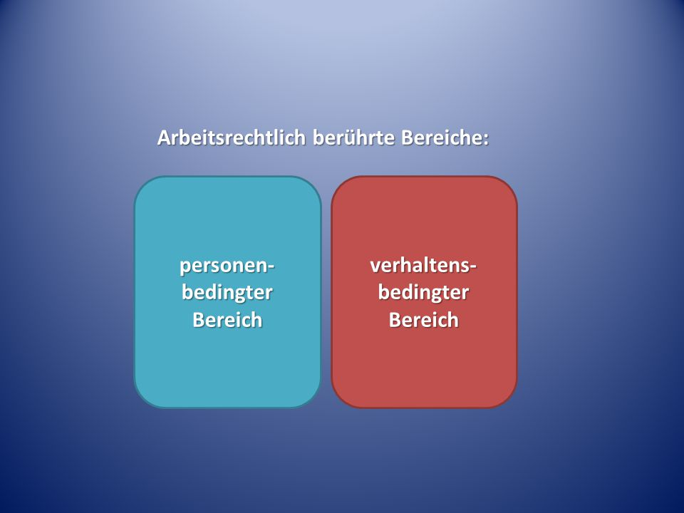 Arbeitsrechtlich berührte Bereiche: personen- bedingter Bereich verhaltens- bedingter Bereich