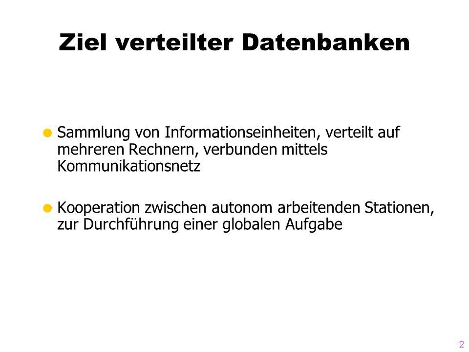 2 Ziel verteilter Datenbanken  Sammlung von Informationseinheiten, verteilt auf mehreren Rechnern, verbunden mittels Kommunikationsnetz  Kooperation