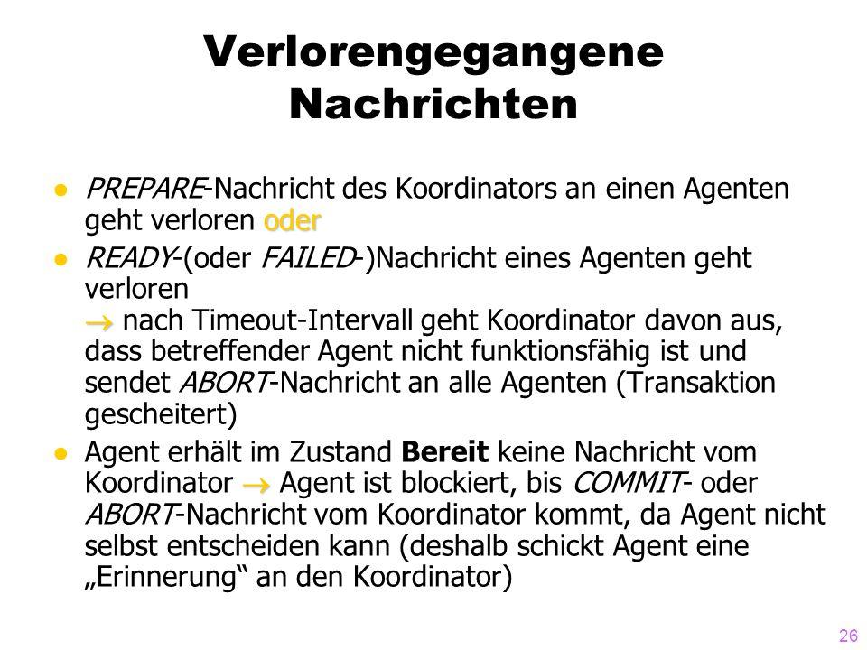 26 Verlorengegangene Nachrichten oder ●PREPARE-Nachricht des Koordinators an einen Agenten geht verloren oder  ●READY-(oder FAILED-)Nachricht eines A
