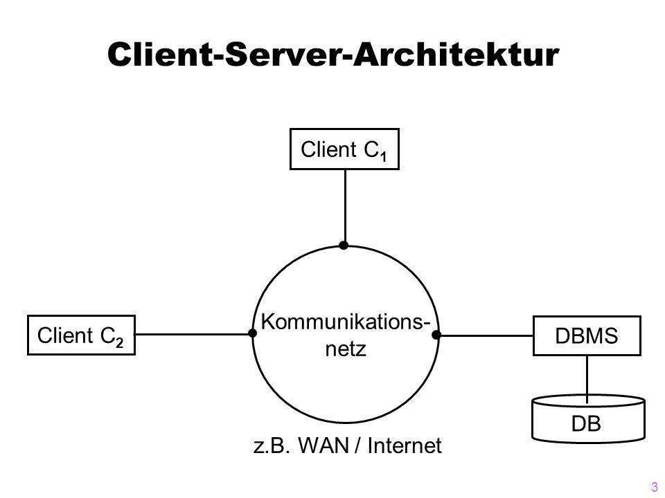 3 Client-Server-Architektur Kommunikations- netz Client C 1 Client C 2 DBMS DB z.B. WAN / Internet