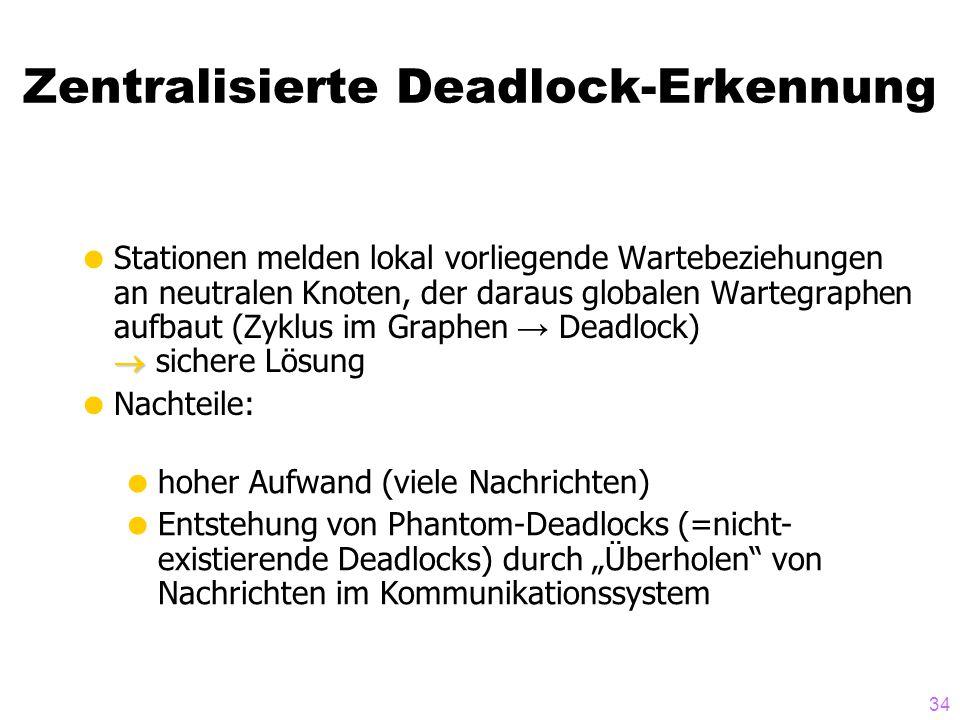 34 Zentralisierte Deadlock-Erkennung   Stationen melden lokal vorliegende Wartebeziehungen an neutralen Knoten, der daraus globalen Wartegraphen auf