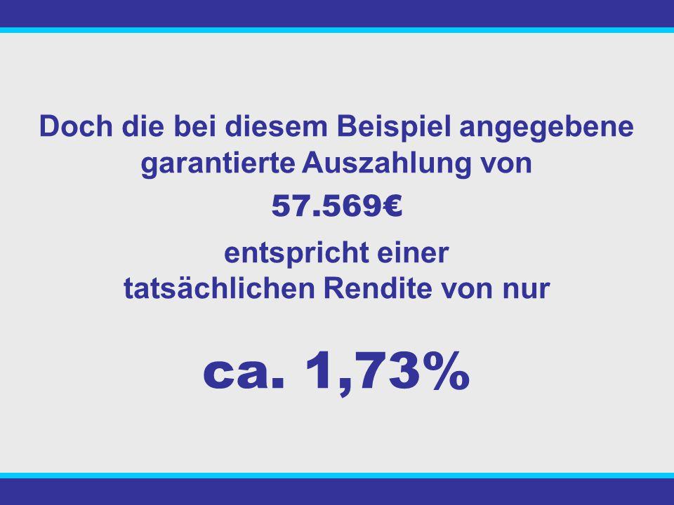 Doch die bei diesem Beispiel angegebene garantierte Auszahlung von 57.569€ entspricht einer tatsächlichen Rendite von nur ca.