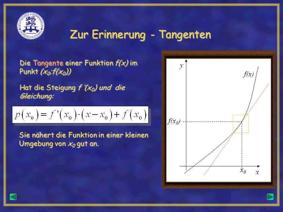 Zur Erinnerung - Tangenten x0x0x0x0 Die Tangente einer Funktion f(x) im Punkt (x 0 ;f(x 0 )) f(x 0 ) f(x) y x Hat die Steigung f '(x 0 ) und die Gleichung: Sie nähert die Funktion in einer kleinen Umgebung von x 0 gut an.