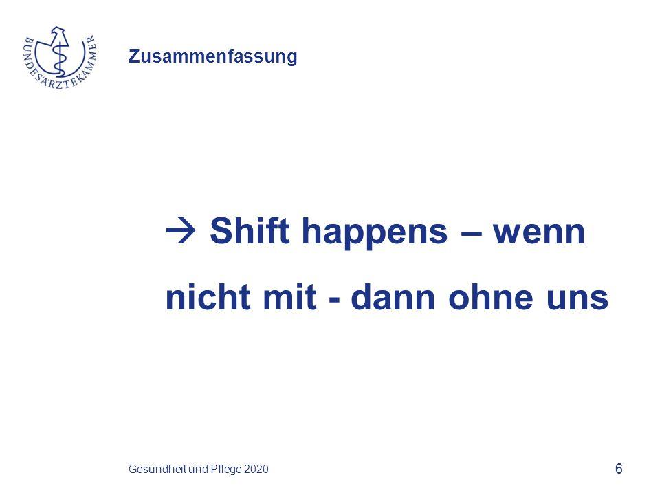 Zusammenfassung  Shift happens – wenn nicht mit - dann ohne uns 6 Gesundheit und Pflege 2020