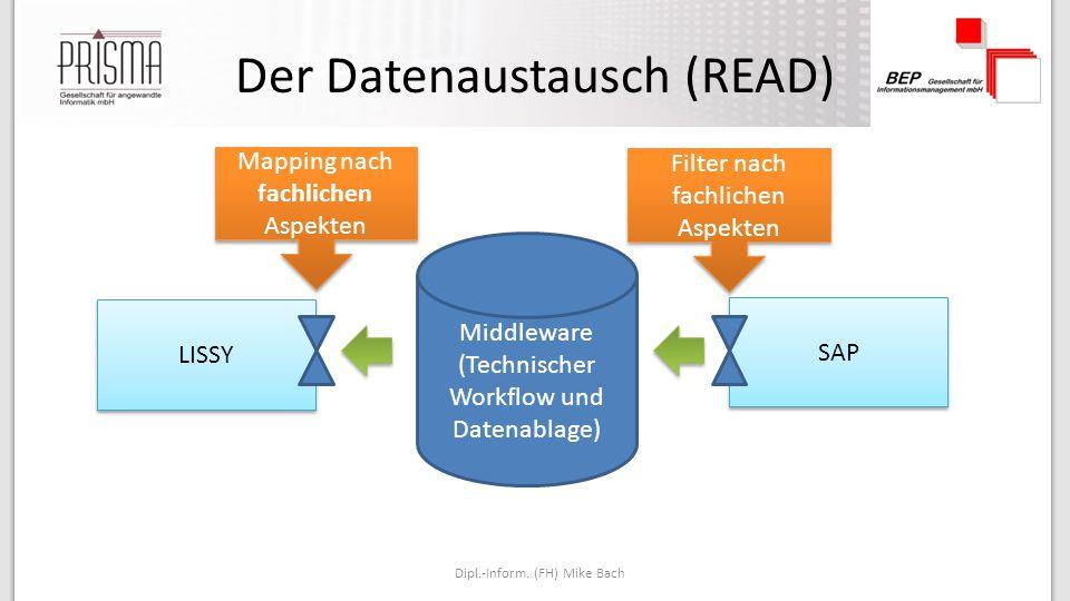 Der Datenaustausch (READ) Dipl.-Inform.