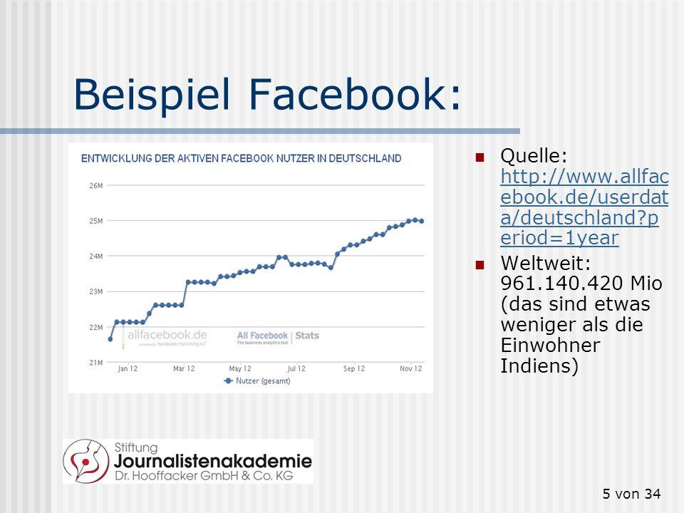4 von 34 Beispiele Facebook (Netzwerk mit zahlreichen Sub- Communitys); ähnlich: Google+ Twitter (Mikroblogging, auch: ein Aggregator) Xing und Linked
