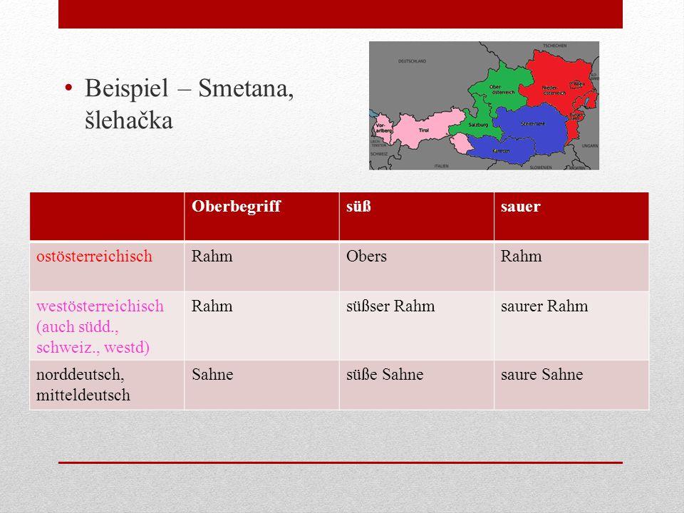 Beispiel – Smetana, šlehačka Oberbegriffsüßsauer ostösterreichischRahmObersRahm westösterreichisch (auch südd., schweiz., westd) Rahmsüßser Rahmsaurer
