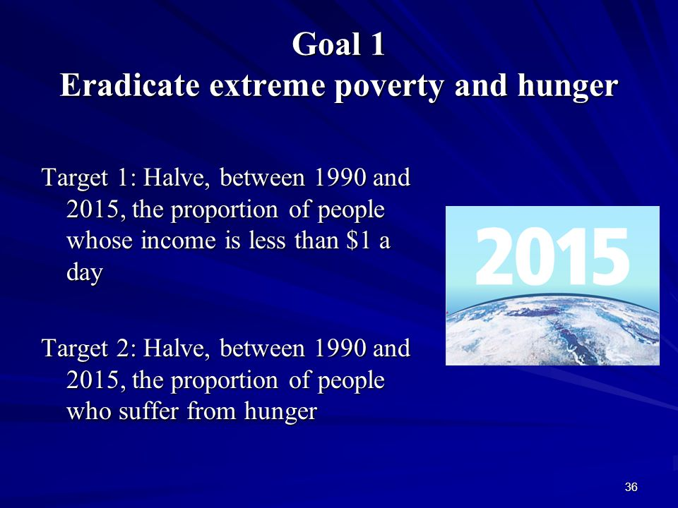 36 Goal 1 Eradicate extreme poverty and hunger Target 1: Halve, between 1990 and 2015, the proportion of people whose income is less than $1 a day Target 1: Halve, between 1990 and 2015, the proportion of people whose income is less than $1 a day Target 2: Halve, between 1990 and 2015, the proportion of people who suffer from hunger Target 2: Halve, between 1990 and 2015, the proportion of people who suffer from hunger