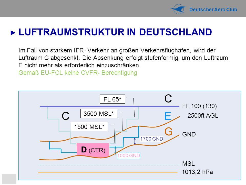Deutscher Aero Club Im Fall von starkem IFR- Verkehr an großen Verkehrsflughäfen, wird der Luftraum C abgesenkt. Die Absenkung erfolgt stufenförmig, u