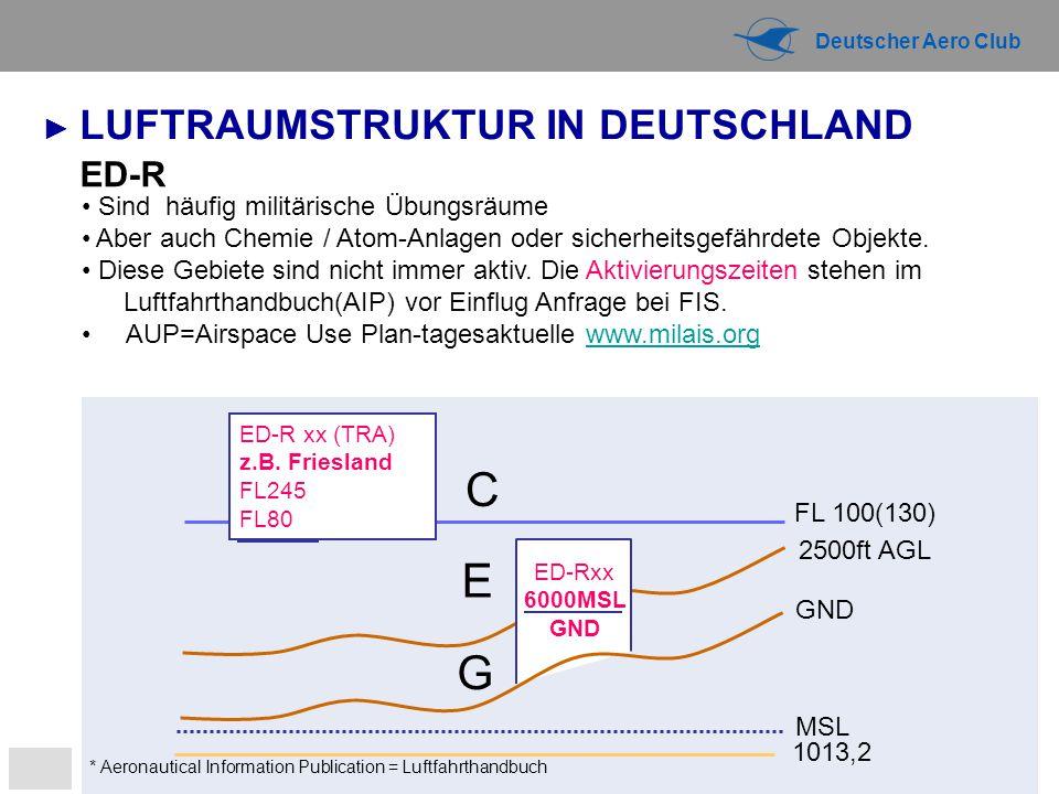 Deutscher Aero Club ED-R G Sind häufig militärische Übungsräume Aber auch Chemie / Atom-Anlagen oder sicherheitsgefährdete Objekte. Diese Gebiete sind