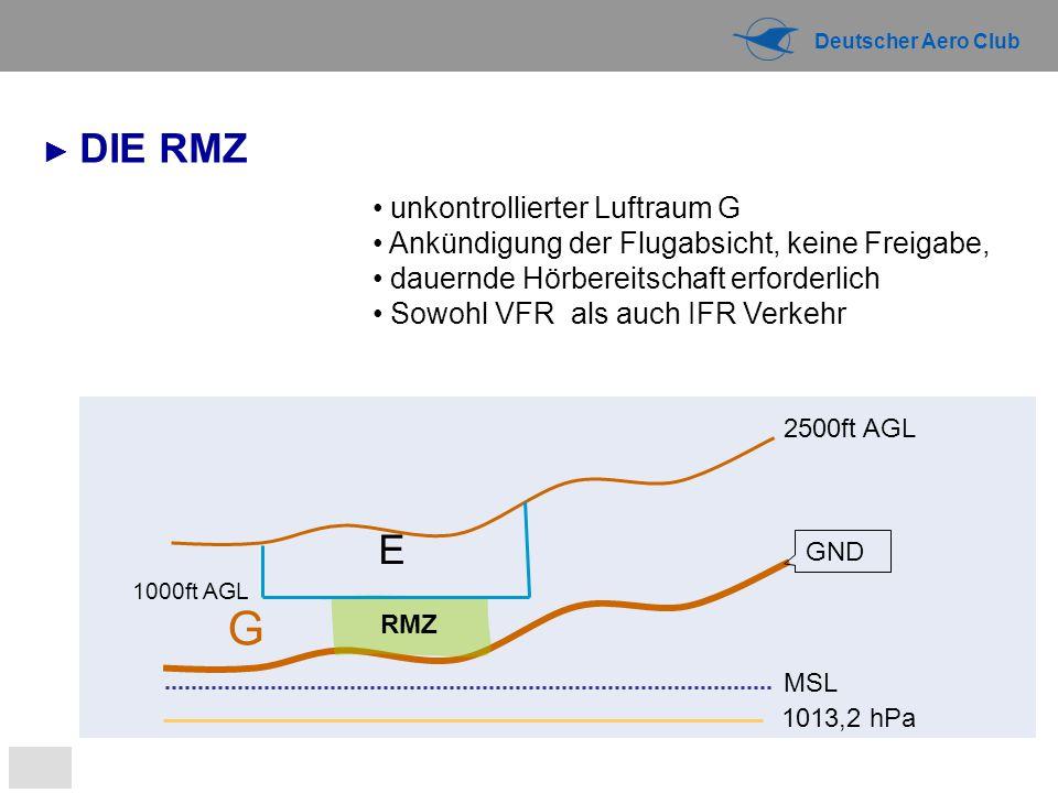 Deutscher Aero Club 1013,2 hPa MSL G GND ► DIE RMZ RMZ unkontrollierter Luftraum G Ankündigung der Flugabsicht, keine Freigabe, dauernde Hörbereitscha