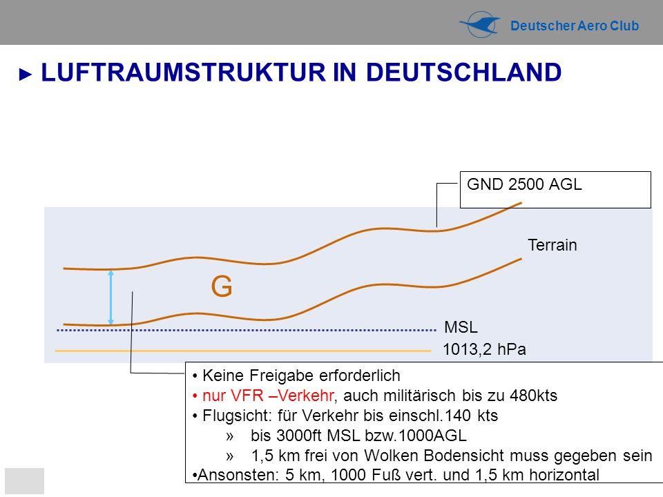 Deutscher Aero Club G Terrain ► LUFTRAUMSTRUKTUR IN DEUTSCHLAND 1013,2 hPa MSL Keine Freigabe erforderlich nur VFR –Verkehr, auch militärisch bis zu 4