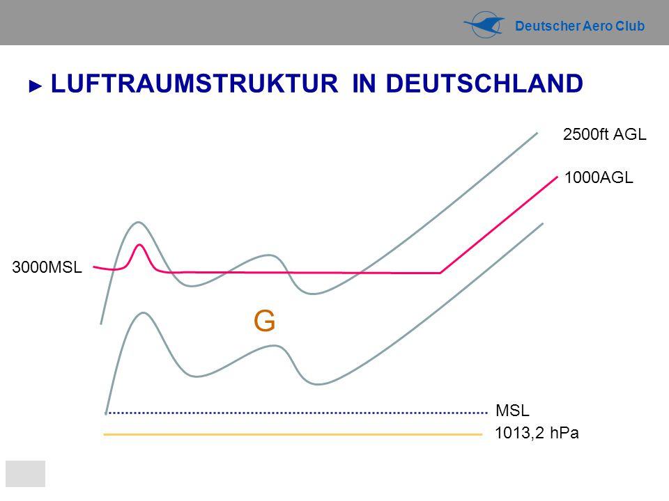 Deutscher Aero Club G 1013,2 hPa MSL ► LUFTRAUMSTRUKTUR IN DEUTSCHLAND 3000MSL 1000AGL 2500ft AGL