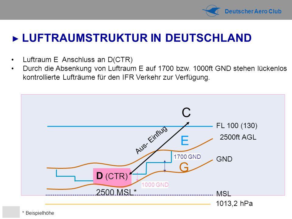 Deutscher Aero Club ► LUFTRAUMSTRUKTUR IN DEUTSCHLAND C 1000 GND 2500 MSL* D (CTR) Aus- Einflug 1013,2 hPa MSL 2500ft AGL FL 100 (130) E 1700 GND G *