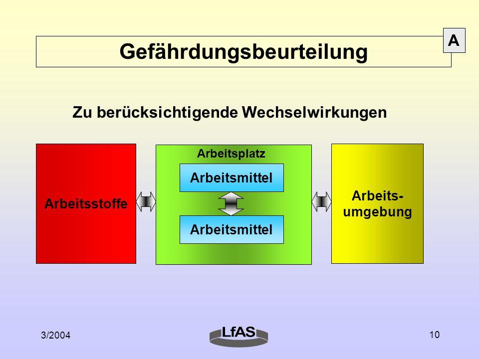 3/2004 10 Arbeitsplatz Zu berücksichtigende Wechselwirkungen Arbeits- umgebung Arbeitsstoffe Arbeitsmittel Gefährdungsbeurteilung A