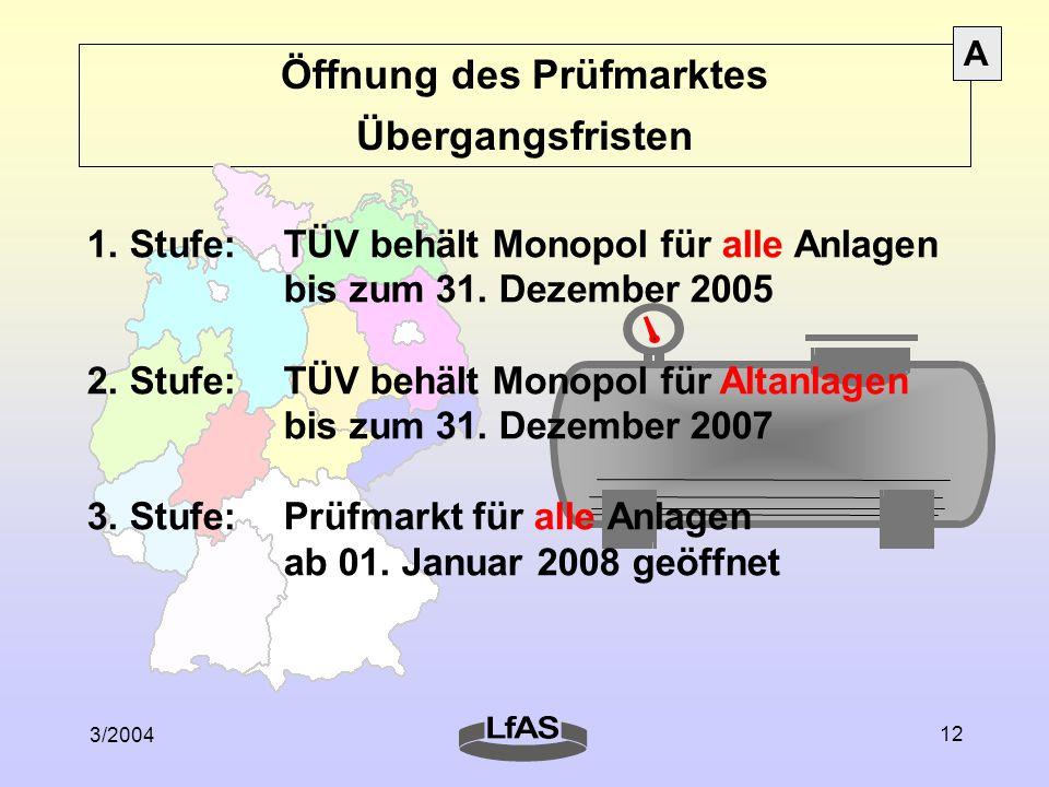3/2004 12 Öffnung des Prüfmarktes Übergangsfristen 1. Stufe:TÜV behält Monopol für alle Anlagen bis zum 31. Dezember 2005 2. Stufe:TÜV behält Monopol