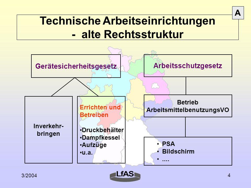 3/2004 4 Technische Arbeitseinrichtungen - alte Rechtsstruktur Gerätesicherheitsgesetz Inverkehr- bringen Errichten und Betreiben Druckbehälter Dampfkessel Aufzüge u.a.