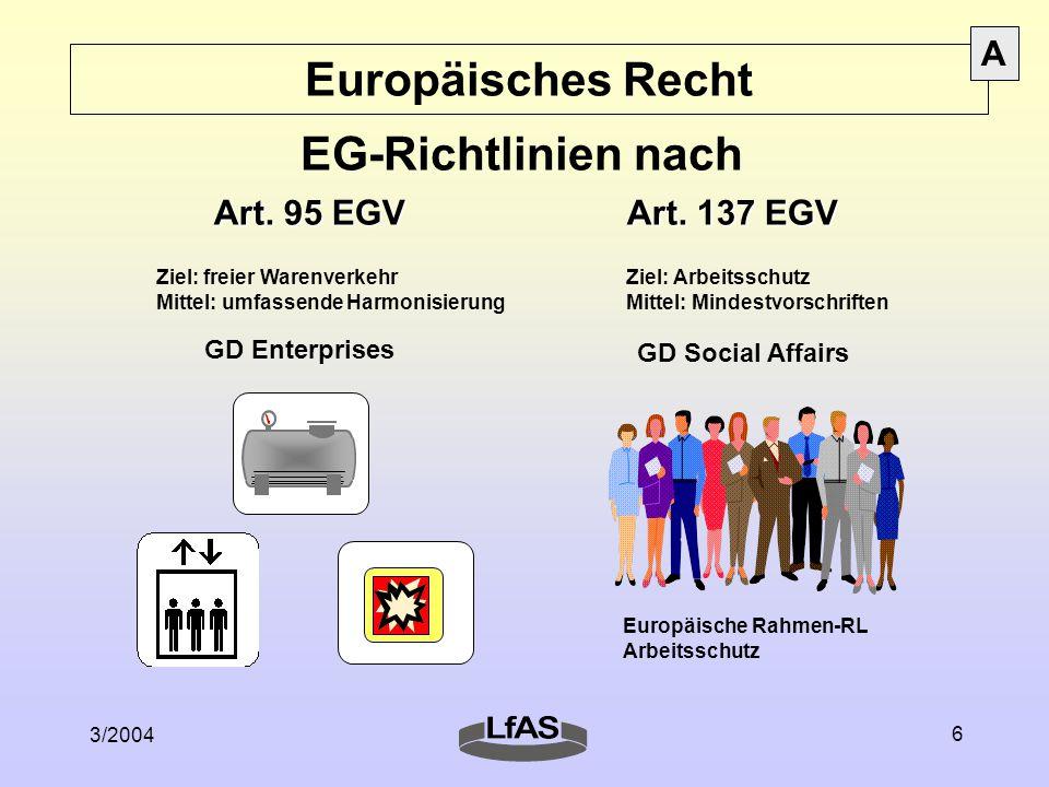 3/2004 6 EG-Richtlinien nach GD Enterprises Art. 95 EGV Ziel: freier Warenverkehr Mittel: umfassende Harmonisierung Europäische Rahmen-RL Arbeitsschut