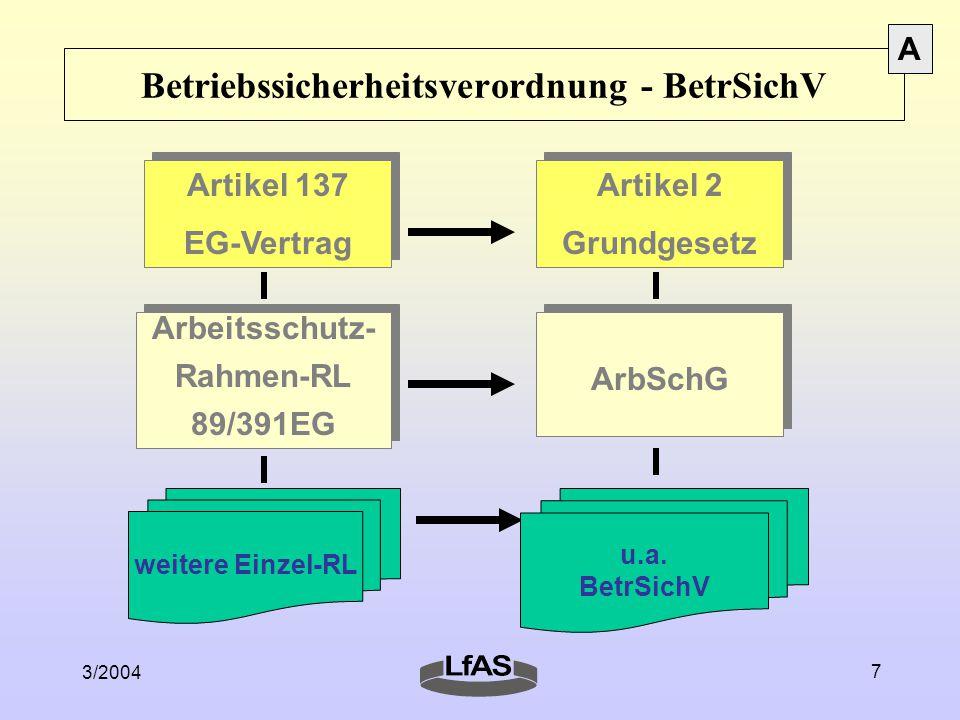 3/2004 7 Artikel 137 EG-Vertrag Artikel 137 EG-Vertrag Artikel 2 Grundgesetz Artikel 2 Grundgesetz Arbeitsschutz- Rahmen-RL 89/391EG Arbeitsschutz- Rahmen-RL 89/391EG ArbSchG weitere Einzel-RL u.a.