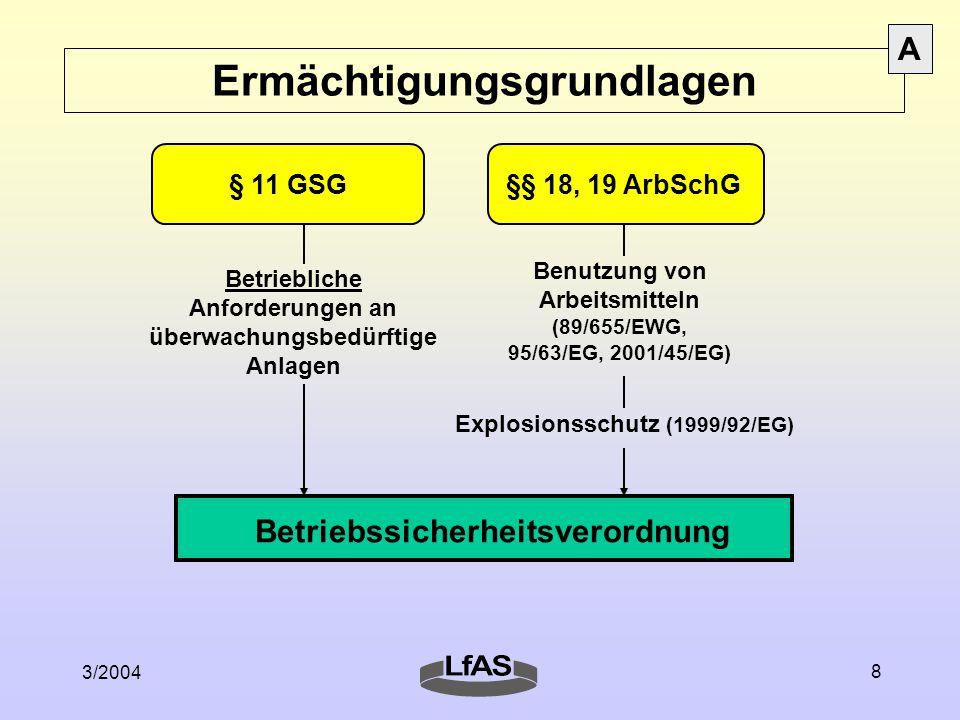 3/2004 8 Ermächtigungsgrundlagen § 11 GSG§§ 18, 19 ArbSchG Betriebssicherheitsverordnung Betriebliche Anforderungen an überwachungsbedürftige Anlagen Benutzung von Arbeitsmitteln (89/655/EWG, 95/63/EG, 2001/45/EG) Explosionsschutz (1999/92/EG) A